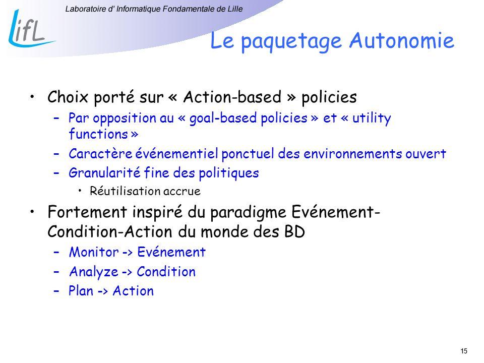 15 Le paquetage Autonomie Choix porté sur « Action-based » policies –Par opposition au « goal-based policies » et « utility functions » –Caractère évé