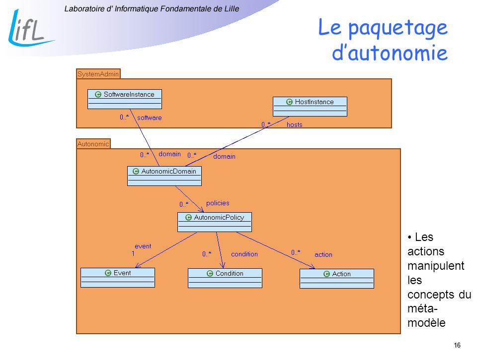 16 Le paquetage dautonomie Les actions manipulent les concepts du méta- modèle