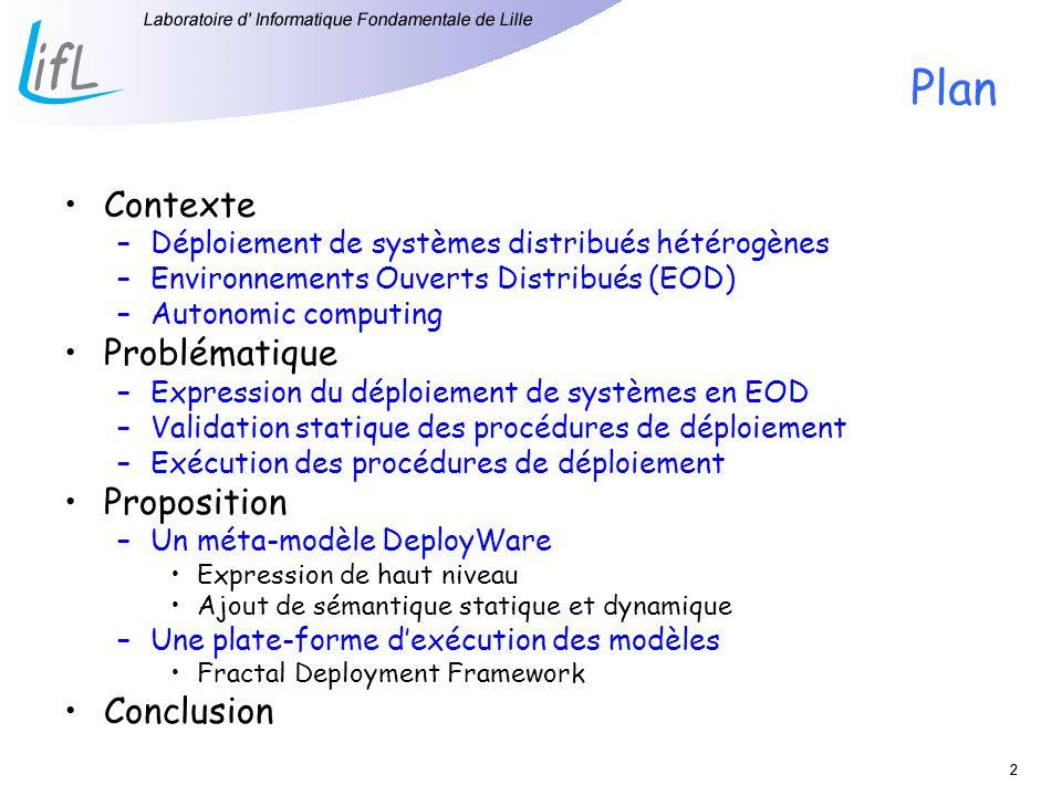 33 Déploiement de systèmes distribués Lourde tâche Triple hétérogénéité pour les administrateurs –Hétérogénéité matérielle OS, protocoles daccès à distance, de transfert de fichiers –Hétérogénéité des paradigmes Objet, Aspect, Composant, Service, Modèle –Hétérogénéité des implantations Ex: SCA, EJB, CCM pour les composants Prise en charge de ces hétérogénéités –Cauchemar