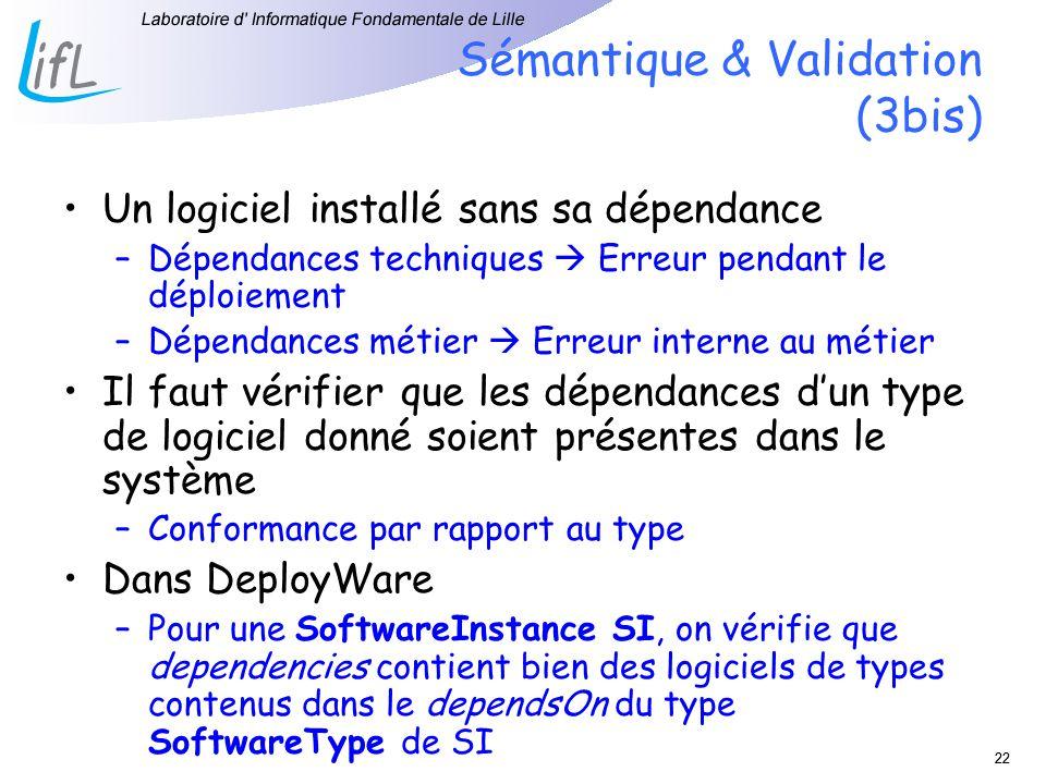 22 Sémantique & Validation (3bis) Un logiciel installé sans sa dépendance –Dépendances techniques Erreur pendant le déploiement –Dépendances métier Er