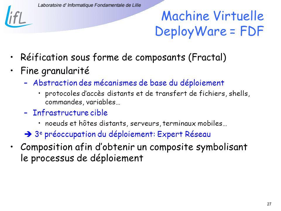 27 Machine Virtuelle DeployWare = FDF Réification sous forme de composants (Fractal) Fine granularité –Abstraction des mécanismes de base du déploieme