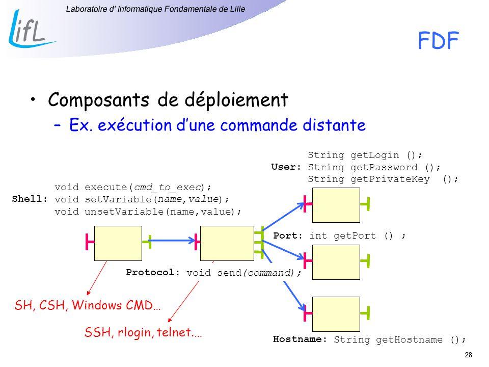 28 FDF Composants de déploiement –Ex. exécution dune commande distante SH, CSH, Windows CMD… SSH, rlogin, telnet.…