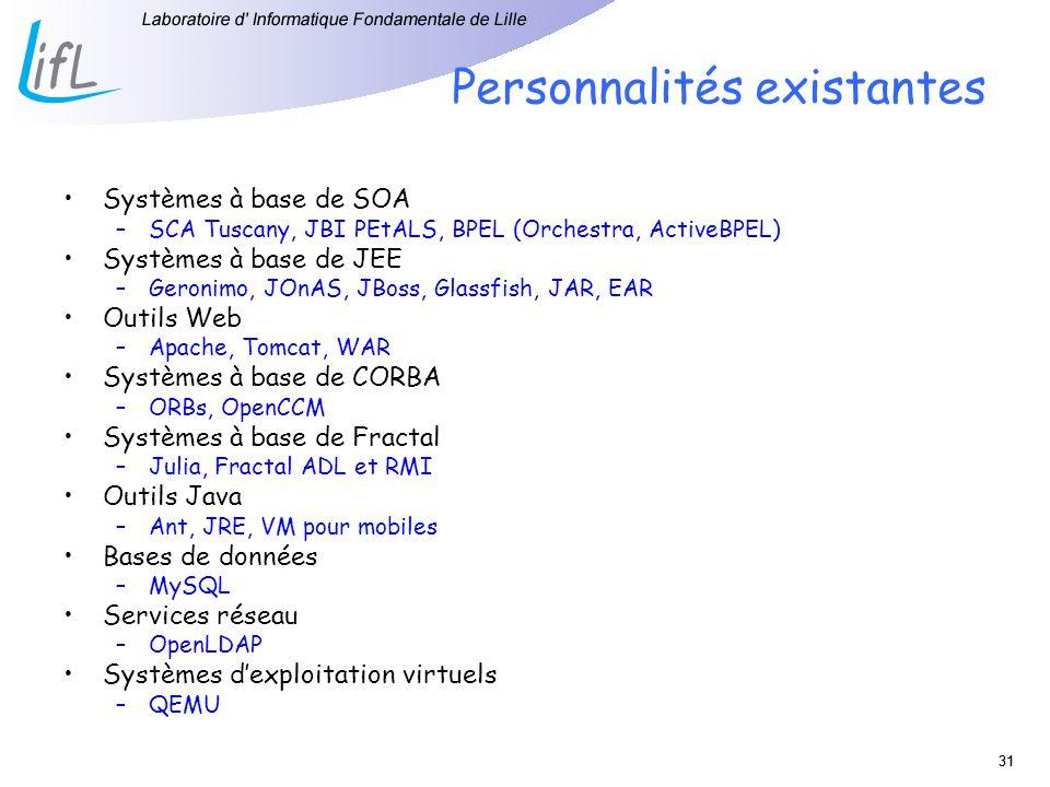 31 Personnalités existantes Systèmes à base de SOA –SCA Tuscany, JBI PEtALS, BPEL (Orchestra, ActiveBPEL) Systèmes à base de JEE –Geronimo, JOnAS, JBo