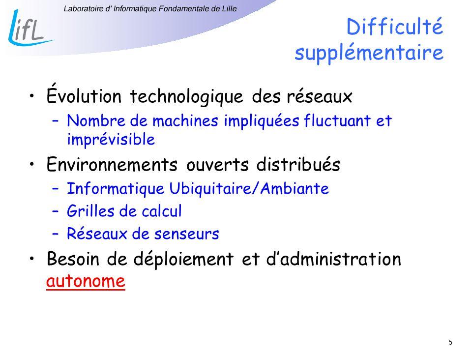 55 Difficulté supplémentaire Évolution technologique des réseaux –Nombre de machines impliquées fluctuant et imprévisible Environnements ouverts distr
