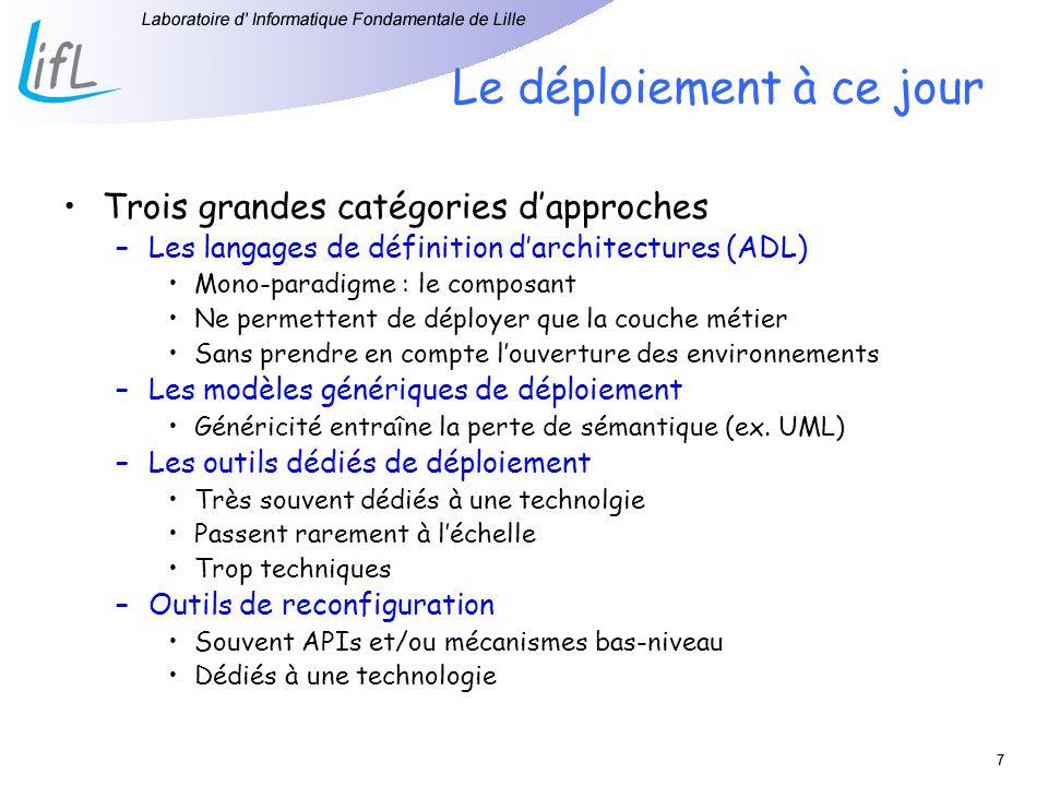 38 Travaux relatifs Générique Granularité LogicielleAbstractionValidationAutonomie JADE/JASMI Ne Oui mais dur (API Java) OuiADLNonBas niveau TUNe Oui Méta-modèle (Profil UML)Non Etat/Transition UML J2EEML Non – EJB SeulementNon Méta-modèle (DSML)NonCode généré SmartFrog OuiNonAPI JavaNon ORYA OuiNon Méta-modèle (?)Non DeployWare Oui Méta-modèle (DSML & UML)OUIOui (EOD)