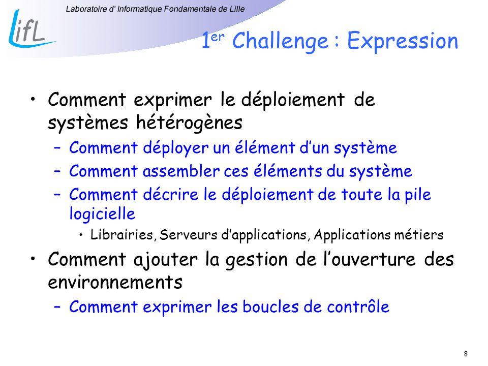99 2 e Challenge : Validation Des mécanismes de déploiement et/ou de reconfiguration existent –Déploiement/Administration à base darchitectures réifiant le système (JADE) Description à laide dun ADL (déclaratif) –Reconfiguration darchitectures (FScript, Rainbow, JASMINe) Réalisation à laide de scripts (impératif) Seules vérifications possibles : –Syntaxe –Typage Quid des validations liées à la sémantique de déploiement ?