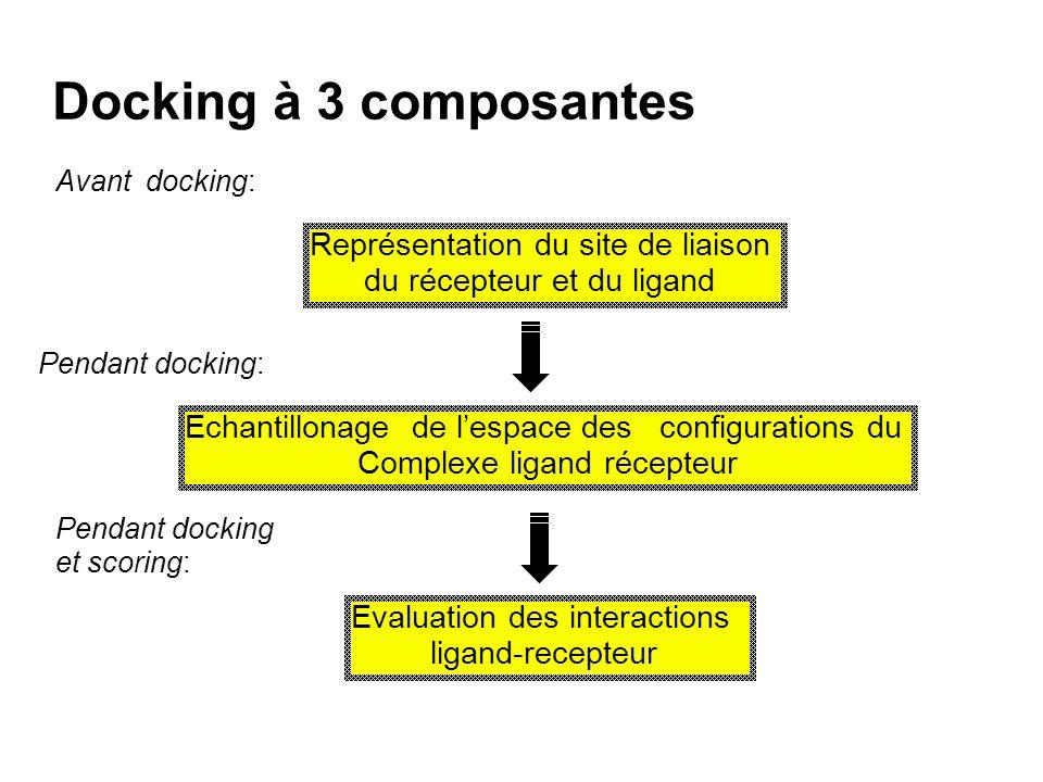 Structure des récepteurs et descriptions des sites de liaison PDB (Protein Data Bank, www.rcsb.org/pdb/) site public de dépot des coordonnées 3D de macromolécules : enzymes + récepteurs structures crystal.: >12,000 structures, 788 1.5 Å, 1.5 < 9,390 < 2.5 Å RMN: >450 structures, (et modèles par homologie construits à partir de séquence très similaires) Limitations des structures expérimentales (Davis et al.