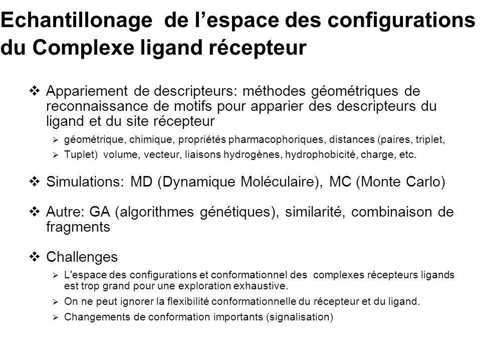 Appariement de descripteurs : DOCK Compatibilités des distances entre les centres des spères et distances entre atomes lourds du ligand