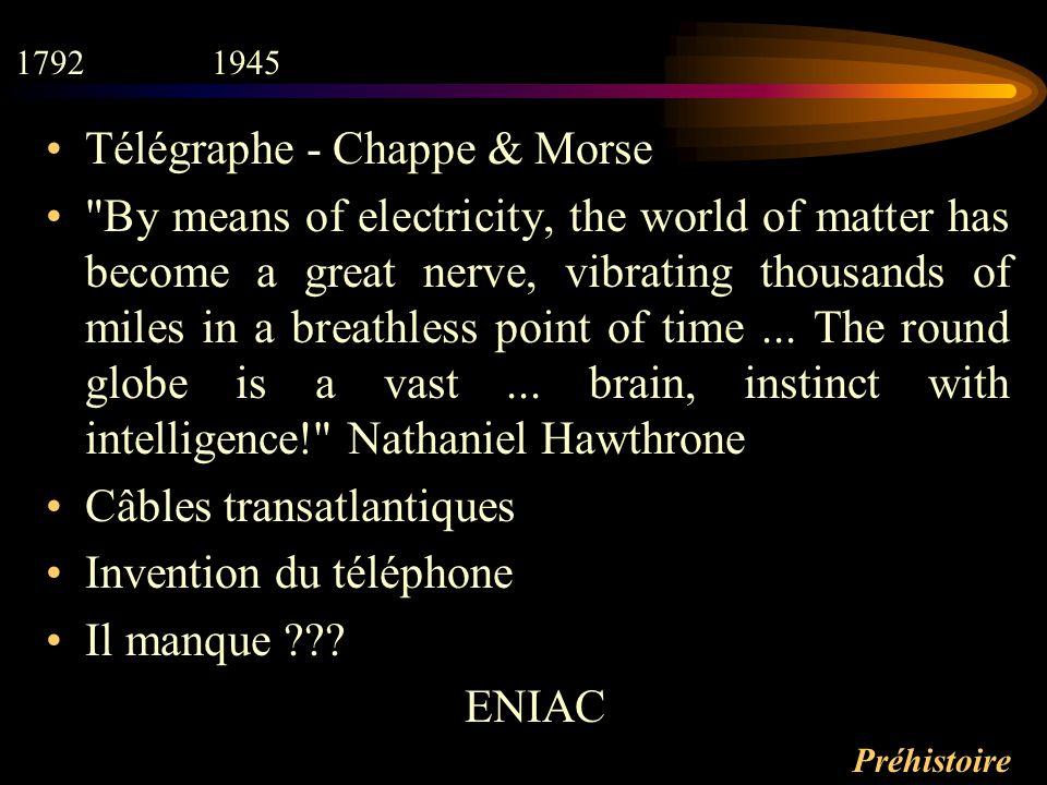 Préhistoire Télégraphe - Chappe & Morse