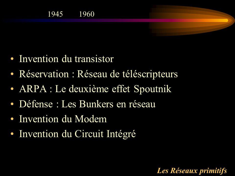 Les Réseaux primitifs Invention du transistor Réservation : Réseau de téléscripteurs ARPA : Le deuxième effet Spoutnik Défense : Les Bunkers en réseau Invention du Modem Invention du Circuit Intégré 19451960
