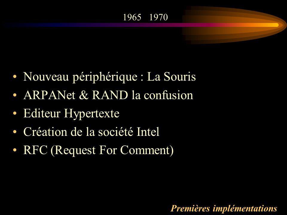 Premières implémentations Nouveau périphérique : La Souris ARPANet & RAND la confusion Editeur Hypertexte Création de la société Intel RFC (Request For Comment) 19651970