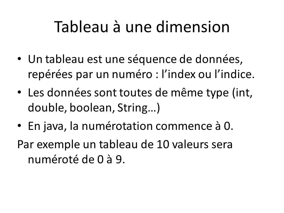 Tableau à une dimension Un tableau est une séquence de données, repérées par un numéro : lindex ou lindice. Les données sont toutes de même type (int,