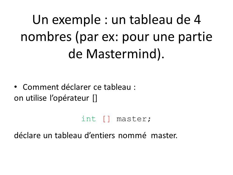 Un exemple : un tableau de 4 nombres (par ex: pour une partie de Mastermind). Comment déclarer ce tableau : on utilise lopérateur [] int [] master; dé