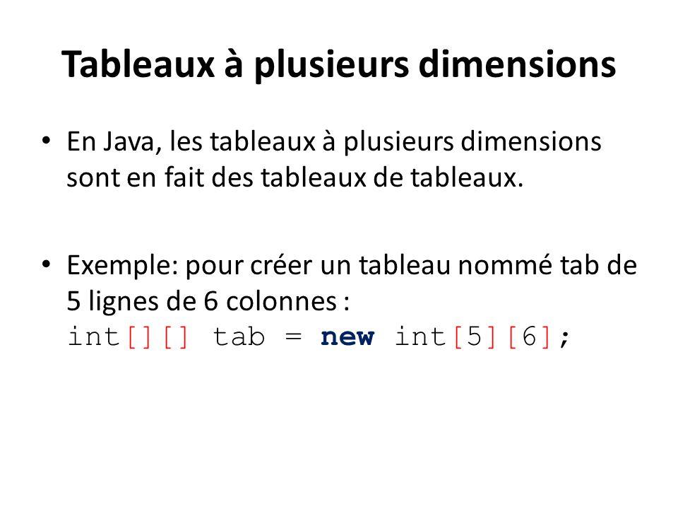 Tableaux à plusieurs dimensions En Java, les tableaux à plusieurs dimensions sont en fait des tableaux de tableaux. Exemple: pour créer un tableau nom