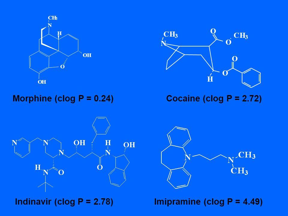 Morphine (clog P = 0.24)Cocaine (clog P = 2.72) Indinavir (clog P = 2.78)Imipramine (clog P = 4.49) O H O N CH 3 O O CH 3 N O OH CH 3 OH H