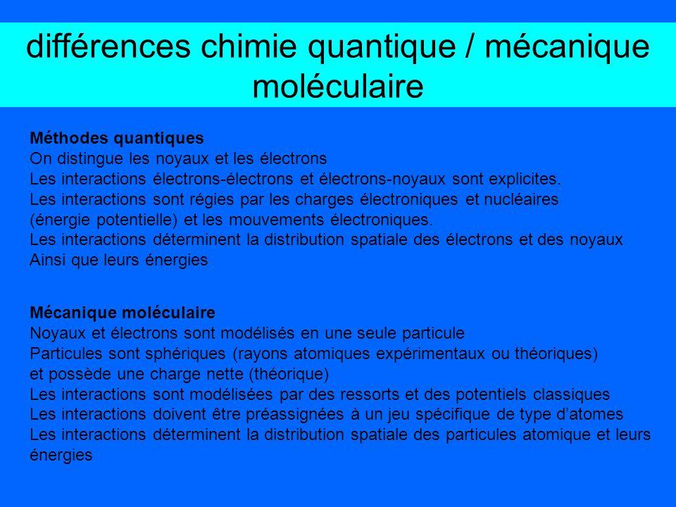 différences chimie quantique / mécanique moléculaire Méthodes quantiques On distingue les noyaux et les électrons Les interactions électrons-électrons