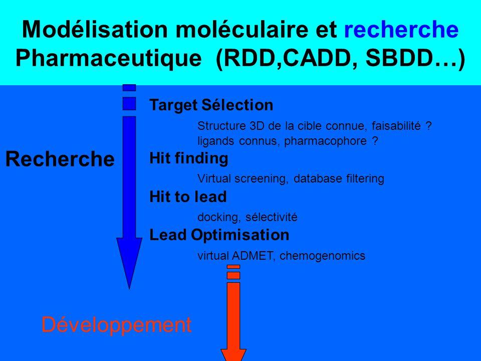 Modélisation moléculaire et recherche Pharmaceutique (RDD,CADD, SBDD…) Target Sélection Structure 3D de la cible connue, faisabilité ? ligands connus,