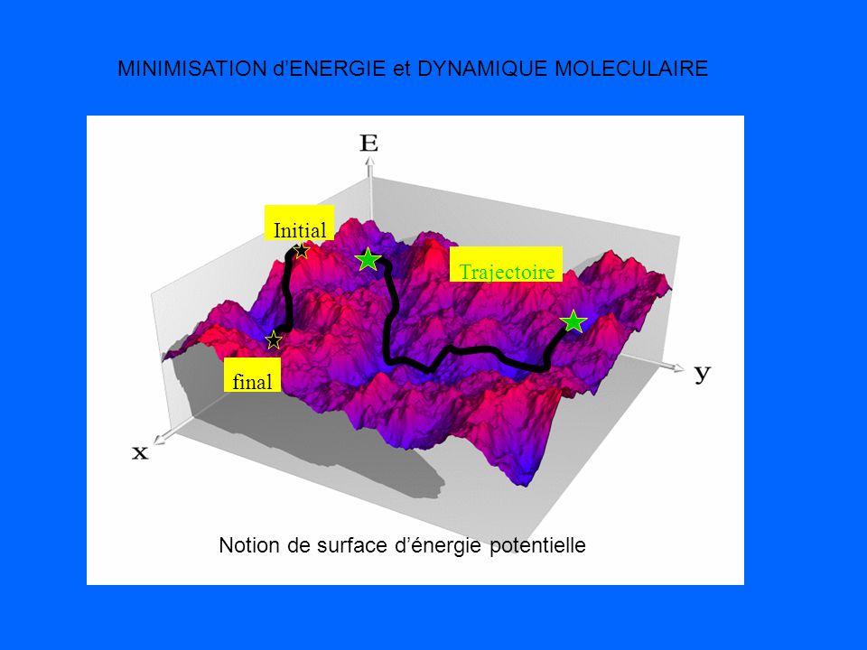 MINIMISATION dENERGIE et DYNAMIQUE MOLECULAIRE Notion de Surface dénergie potentielle Trajectoire Initial final Notion de surface dénergie potentielle