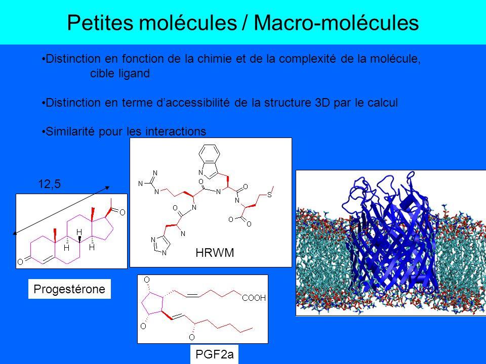 Petites molécules / Macro-molécules Dun point de vue computationnel, une petite molécule est une molécule pour laquelle on peut énumérer toutes ses conformations : Pour une petite molécule, par analyse conformationnelle on peut calculer les conformations dénergies minimales (énumération) (la conformation active implique lénergie du complexe proteine-ligand !) 20 liaisons sp3-sp3 incrémént 120° Nconformations = 3 20 = 3.5 10 9 Cycles saturés fusionnés