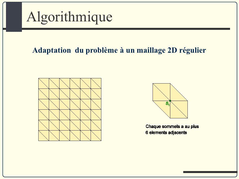 Algorithmique Adaptation du problème à un maillage 2D régulier