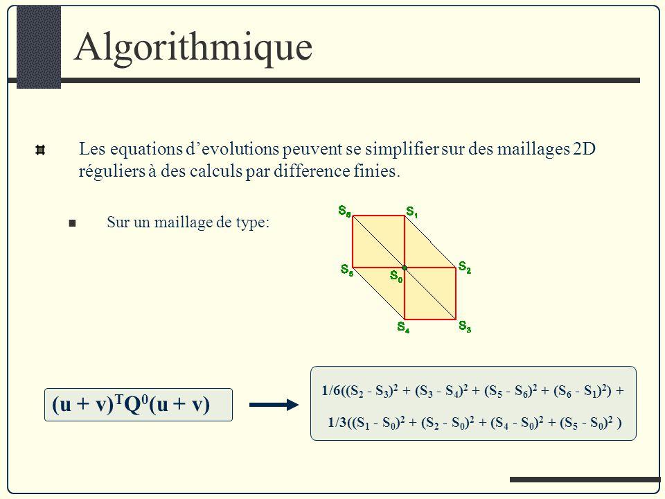 Algorithmique Les equations devolutions peuvent se simplifier sur des maillages 2D réguliers à des calculs par difference finies. Sur un maillage de t