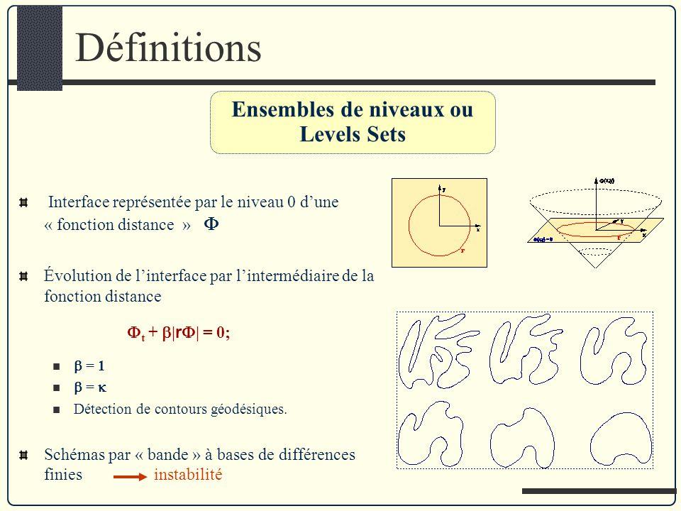 Définitions Évolution de linterface par lintermédiaire de la fonction distance = 1 = Détection de contours géodésiques. Schémas par « bande » à bases