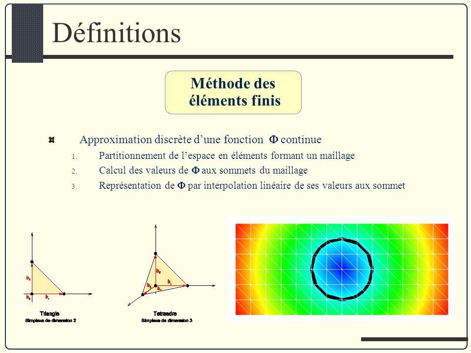 Définitions Approximation discrète dune fonction continue 1. Partitionnement de lespace en éléments formant un maillage 2. Calcul des valeurs de aux s