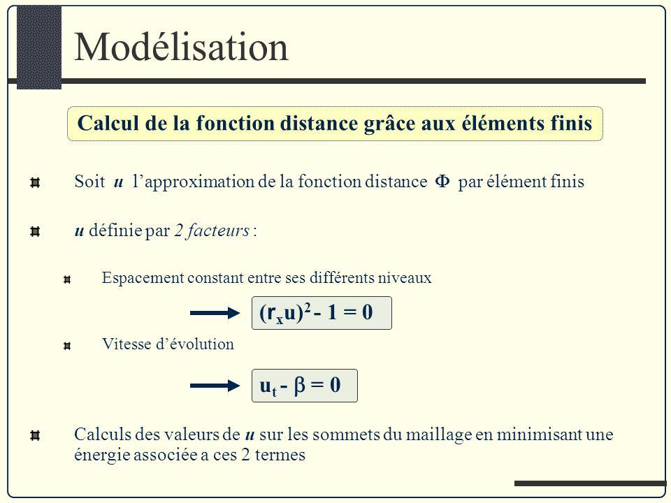 Modélisation Soit u lapproximation de la fonction distance par élément finis u définie par 2 facteurs : Espacement constant entre ses différents nivea