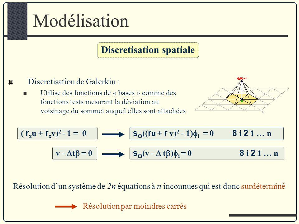 Modélisation Discretisation spatiale Discretisation de Galerkin : Utilise des fonctions de « bases » comme des fonctions tests mesurant la déviation a