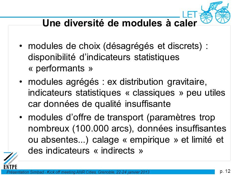 p. 12 Présentation Simbad - Kick off meeting ANR Cities, Grenoble, 22-24 janvier 2013 Une diversité de modules à caler modules de choix (désagrégés et