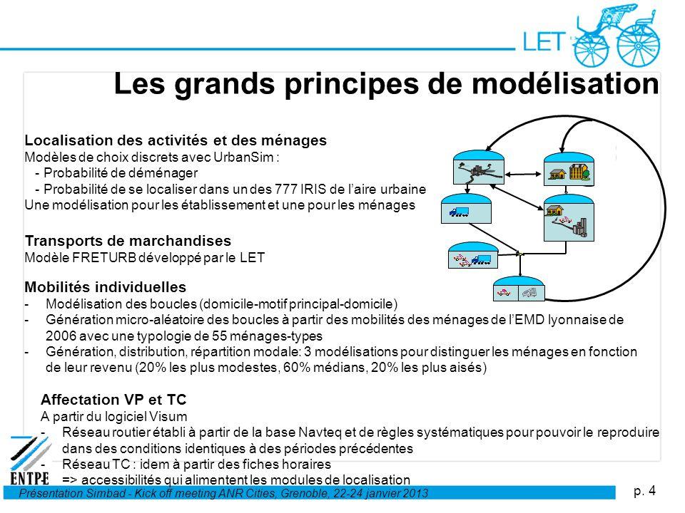 p. 4 Présentation Simbad - Kick off meeting ANR Cities, Grenoble, 22-24 janvier 2013 Les grands principes de modélisation Localisation des activités e
