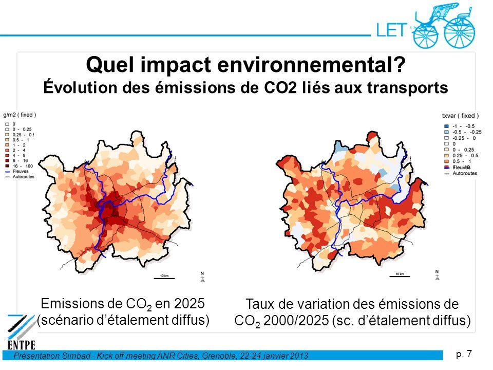 p. 7 Présentation Simbad - Kick off meeting ANR Cities, Grenoble, 22-24 janvier 2013 Quel impact environnemental? Évolution des émissions de CO2 liés