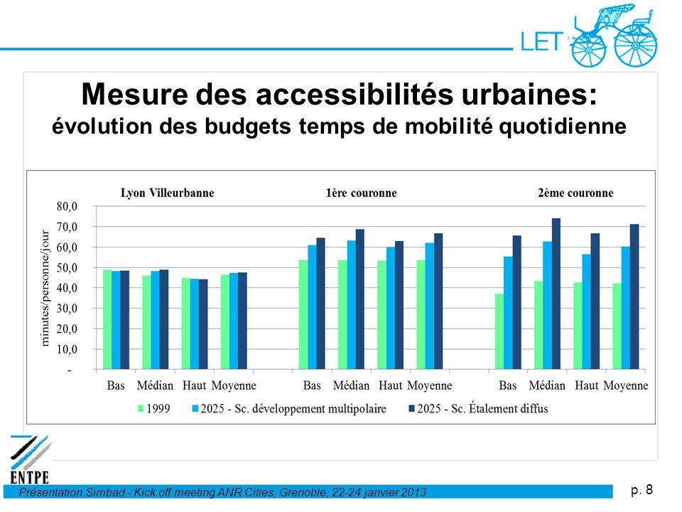 p. 8 Présentation Simbad - Kick off meeting ANR Cities, Grenoble, 22-24 janvier 2013 Mesure des accessibilités urbaines: évolution des budgets temps d