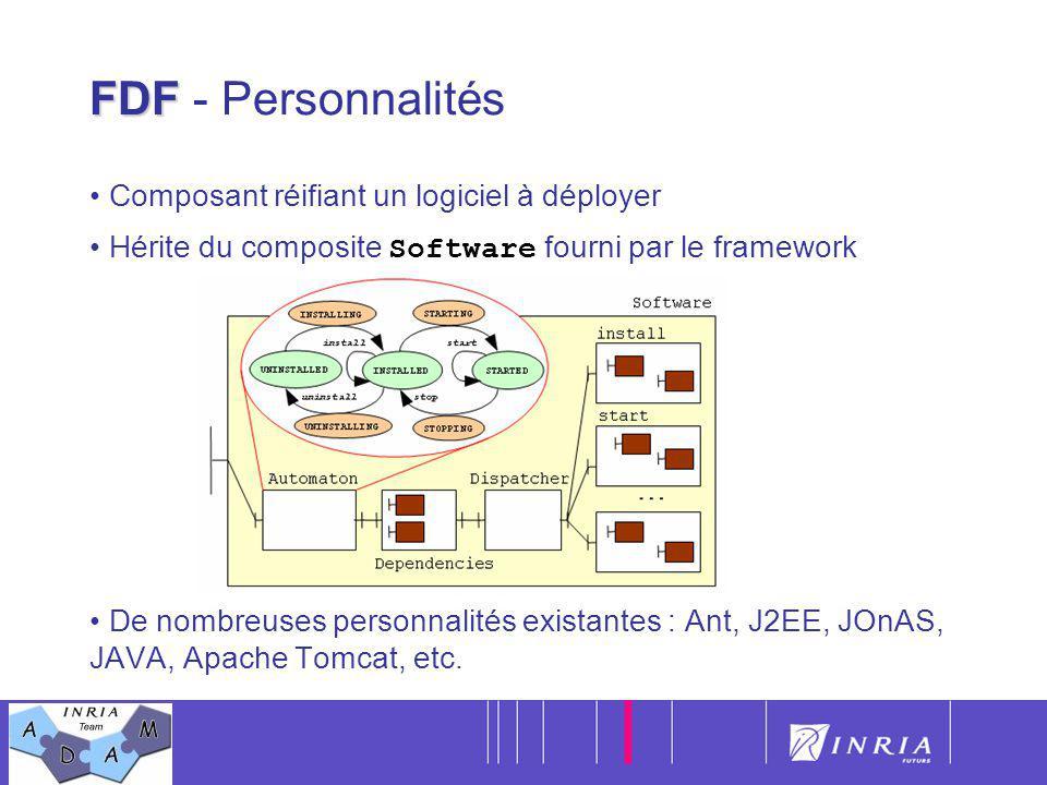 15 FDF FDF - Personnalités Composant réifiant un logiciel à déployer Hérite du composite Software fourni par le framework De nombreuses personnalités