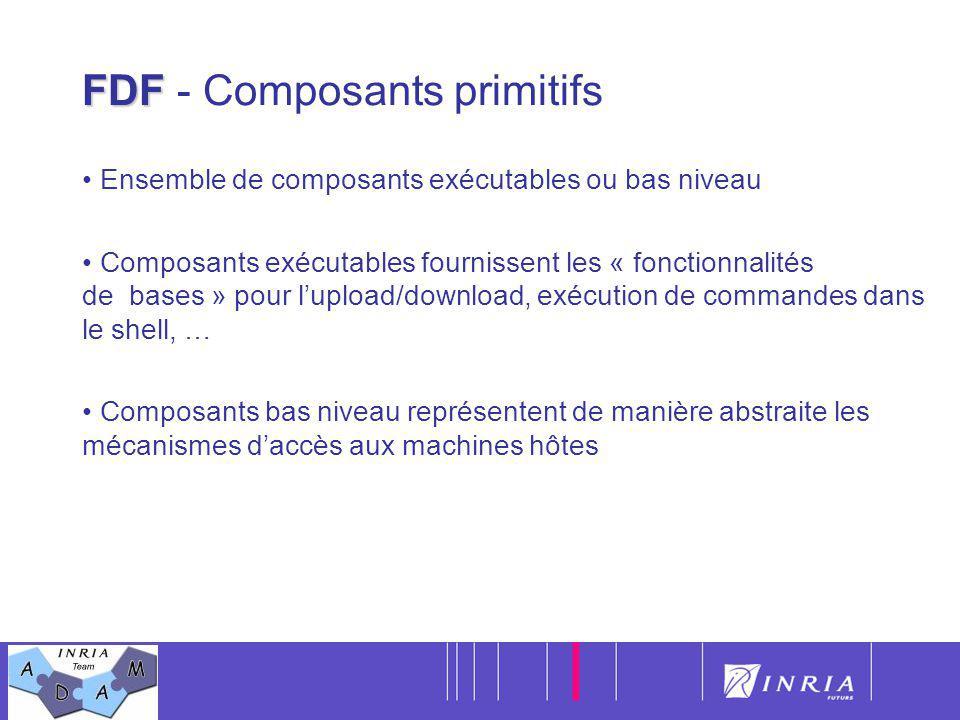 16 FDF FDF - Composants primitifs Ensemble de composants exécutables ou bas niveau Composants exécutables fournissent les « fonctionnalités de bases »