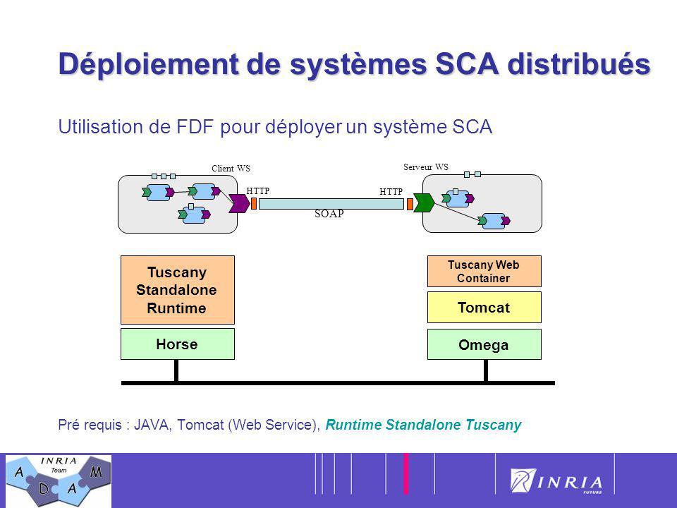 18 Déploiement de systèmes SCA distribués Utilisation de FDF pour déployer un système SCA Pré requis : JAVA, Tomcat (Web Service), Runtime Standalone