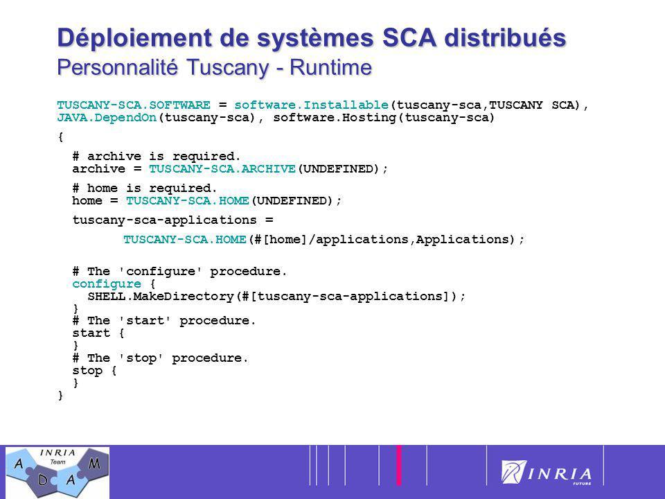 20 Déploiement de systèmes SCA distribués Personnalité Tuscany - Runtime TUSCANY-SCA.SOFTWARE = software.Installable(tuscany-sca,TUSCANY SCA), JAVA.De
