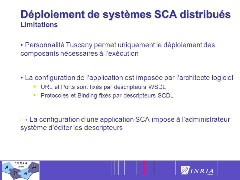 23 Déploiement de systèmes SCA distribués Déploiement de systèmes SCA distribués Limitations Personnalité Tuscany permet uniquement le déploiement des