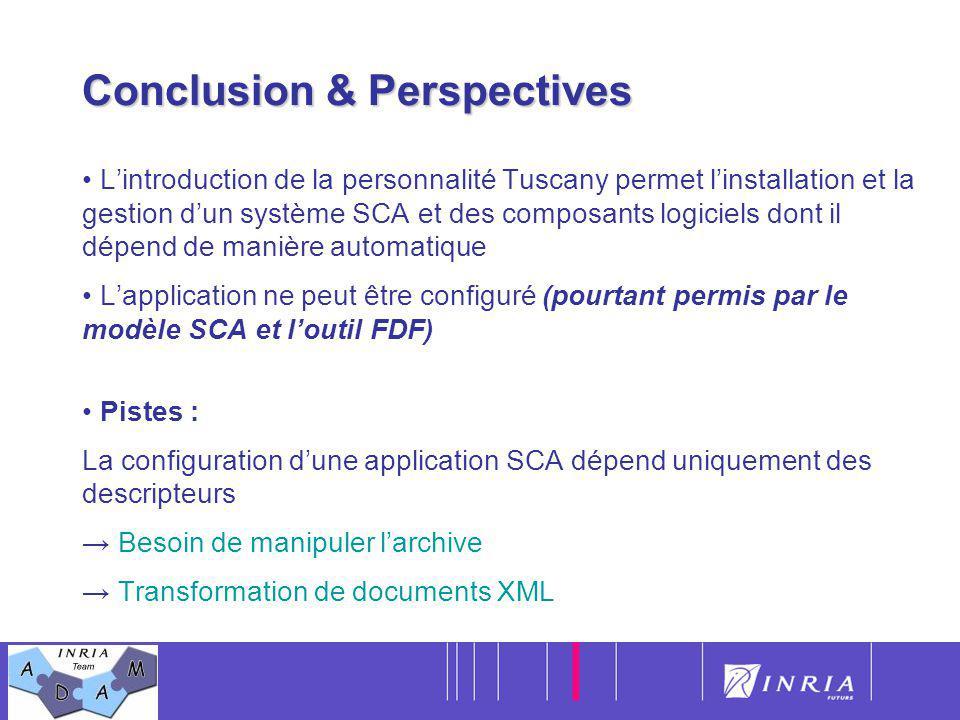 24 Conclusion & Perspectives Lintroduction de la personnalité Tuscany permet linstallation et la gestion dun système SCA et des composants logiciels d