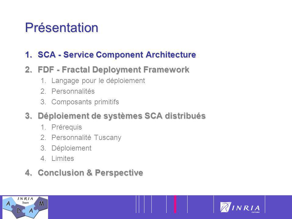 3Présentation 1.SCA - Service Component Architecture 2.FDF - Fractal Deployment Framework 1.Langage pour le déploiement 2.Personnalités 3.Composants p