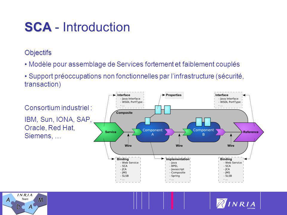 4 SCA SCA - IntroductionObjectifs Modèle pour assemblage de Services fortement et faiblement couplés Support préoccupations non fonctionnelles par lin