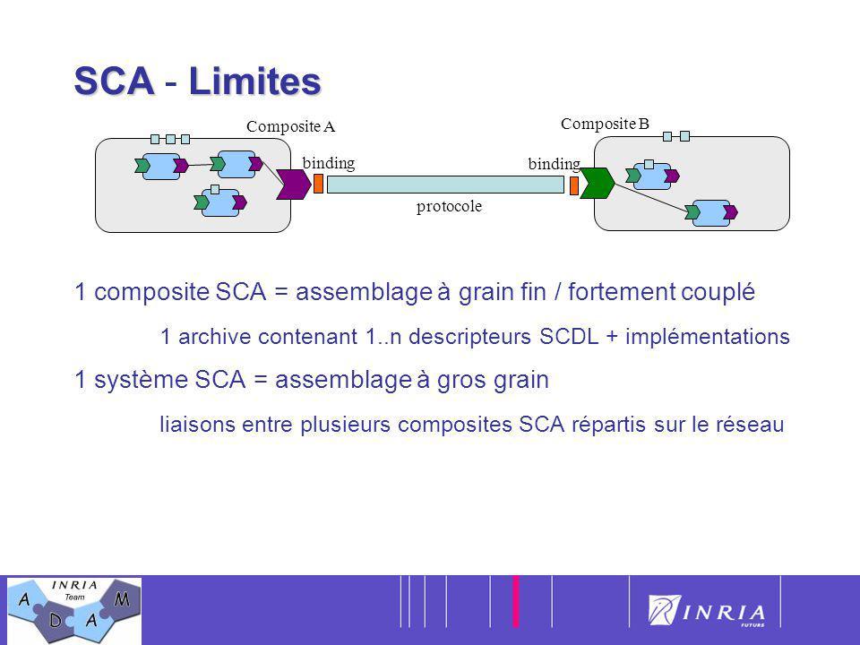 6 SCALimites SCA - Limites 1 composite SCA = assemblage à grain fin / fortement couplé 1 archive contenant 1..n descripteurs SCDL + implémentations 1