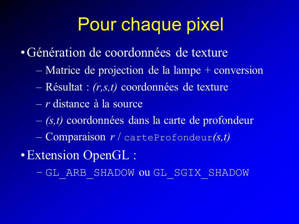 Pour chaque pixel Génération de coordonnées de texture –Matrice de projection de la lampe + conversion –Résultat : (r,s,t) coordonnées de texture –r distance à la source –(s,t) coordonnées dans la carte de profondeur –Comparaison r / carteProfondeur (s,t) Extension OpenGL : –GL_ARB_SHADOW ou GL_SGIX_SHADOW
