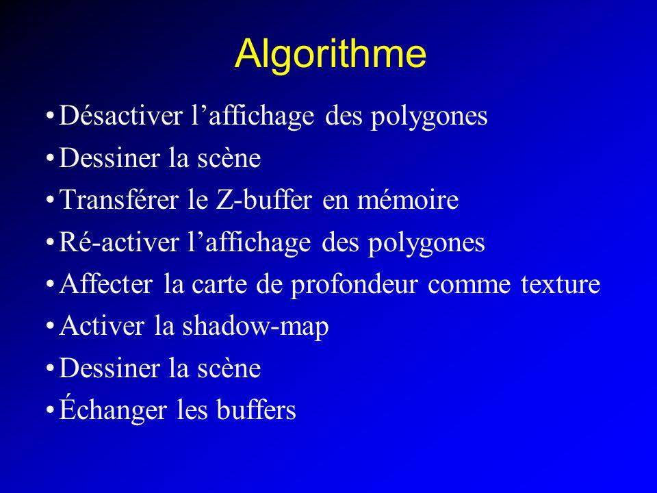 Algorithme Désactiver laffichage des polygones Dessiner la scène Transférer le Z-buffer en mémoire Ré-activer laffichage des polygones Affecter la carte de profondeur comme texture Activer la shadow-map Dessiner la scène Échanger les buffers