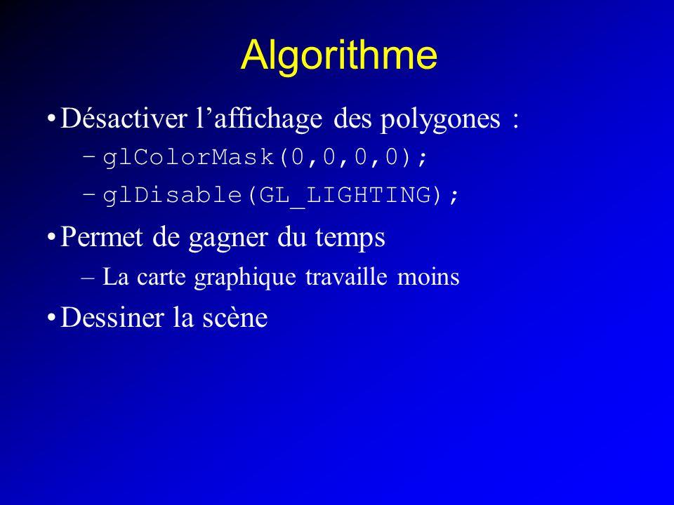 Algorithme Désactiver laffichage des polygones : –glColorMask(0,0,0,0); –glDisable(GL_LIGHTING); Permet de gagner du temps –La carte graphique travaille moins Dessiner la scène