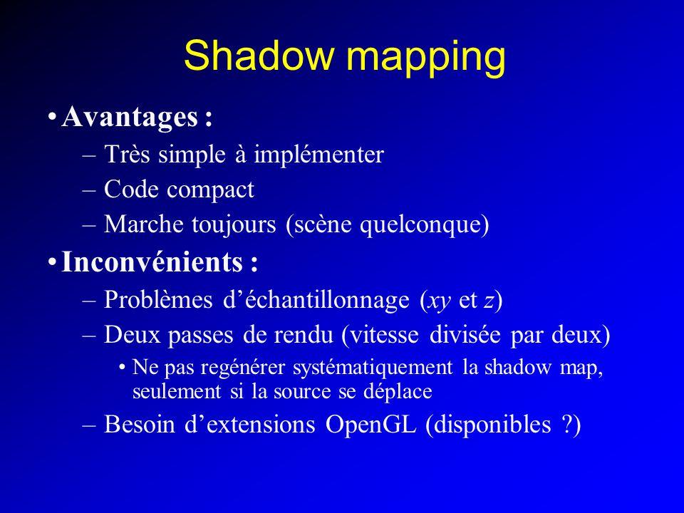 Shadow mapping Avantages : –Très simple à implémenter –Code compact –Marche toujours (scène quelconque) Inconvénients : –Problèmes déchantillonnage (xy et z) –Deux passes de rendu (vitesse divisée par deux) Ne pas regénérer systématiquement la shadow map, seulement si la source se déplace –Besoin dextensions OpenGL (disponibles )