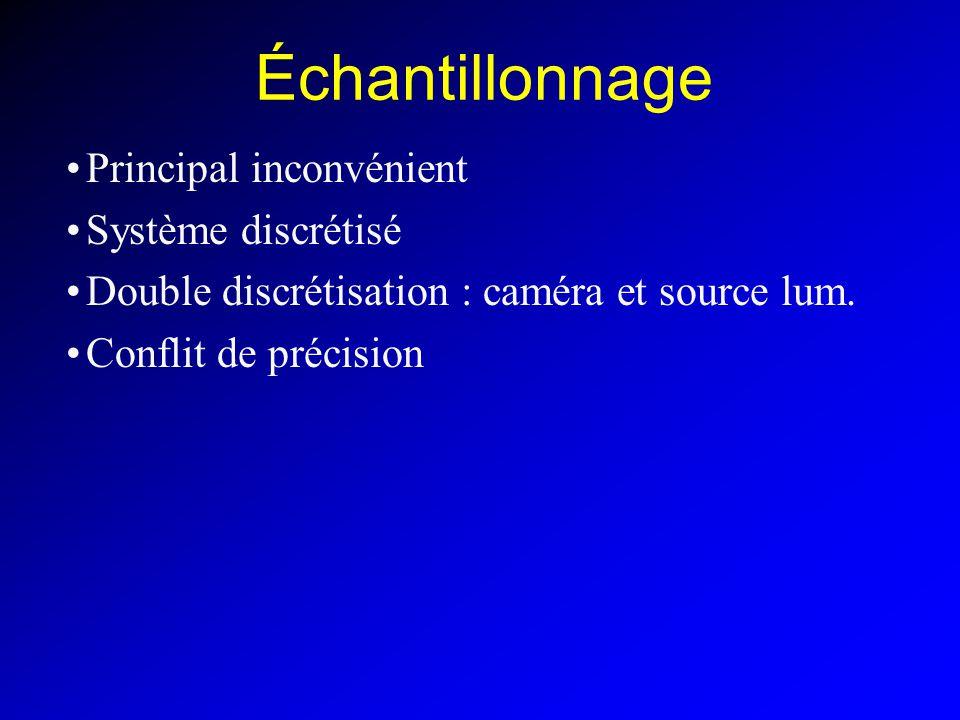 Échantillonnage Principal inconvénient Système discrétisé Double discrétisation : caméra et source lum.