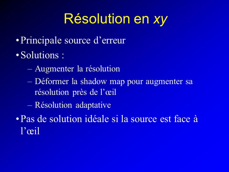 Résolution en xy Principale source derreur Solutions : –Augmenter la résolution –Déformer la shadow map pour augmenter sa résolution près de lœil –Résolution adaptative Pas de solution idéale si la source est face à lœil