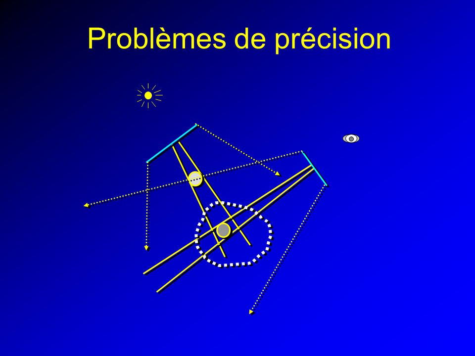 Problèmes de précision