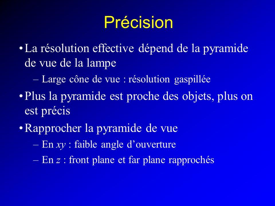 Précision La résolution effective dépend de la pyramide de vue de la lampe –Large cône de vue : résolution gaspillée Plus la pyramide est proche des objets, plus on est précis Rapprocher la pyramide de vue –En xy : faible angle douverture –En z : front plane et far plane rapprochés